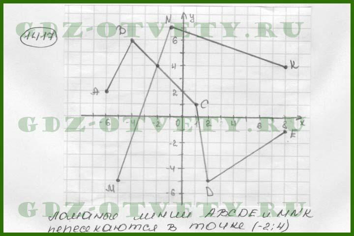 номер виленкин класс гдз математике по 1417 6