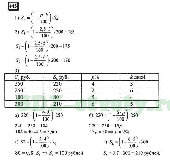 Гдз по математике 6 класса дорофеев 2004